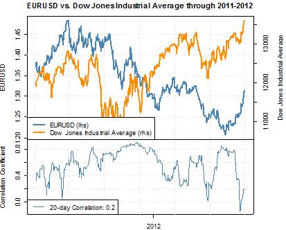 forex_strategy_us_dollar_downtrend_body_Picture_3.png, US Dollar Abwärtstrend intakt - Wir möchten verkaufen