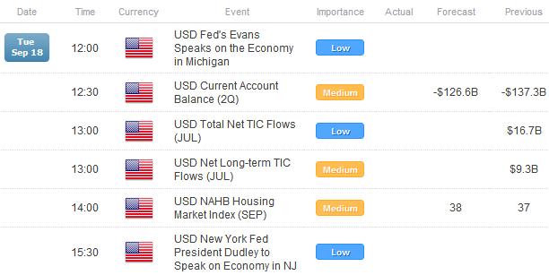 Les devises refuges continuent de progresser alors que l'Aussie et l'euro sont en baisse