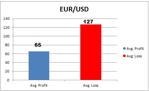Live forex rates eur usd