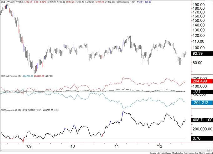 Canadian_Dollar_Speculative_Longs_Registers_a_Record_body_crude.png, Spekulative Long-Positionen im Kanadischen Dollar verzeichnen Rekord