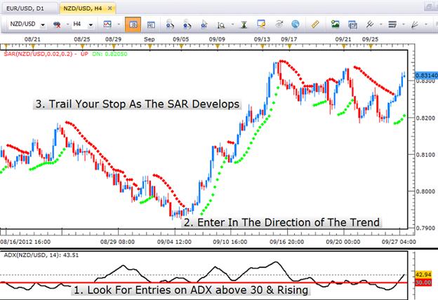 Should_You_Stack_Indicators_body_Picture_3.png, Sollte man Indikatoren schichten?