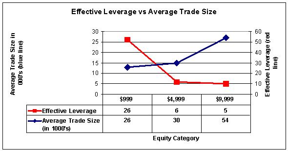 Charaktereigenschaften_erfolgreicher_Trader_-_Teil_4_body_Picture_5.png, Charaktereigenschaften erfolgreicher Trader - Teil 4: Mit wie viel Kapital sollte ich Devisen handeln?
