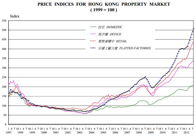 USDHKD_Une_Opportunite_Historique_body_HONGKONG_PRICE_INDEX.png, USD/HKD : Une opportunité historique