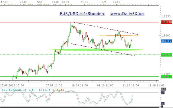 Spekulationen_body_eur4_2.png, Spekulationen über spanischen Hilfsantrag begünstigen Euro-Run auf die 1,30er Marke