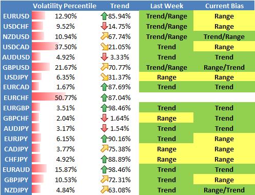 us_dollar_trading_forecast_quiet_fx_markets_body_Picture_1.png, Niedrige Forex Volatilität begünstigt US Dollar Verkauf