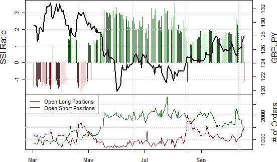 British Pound Forecast to Strengthen versus Yen