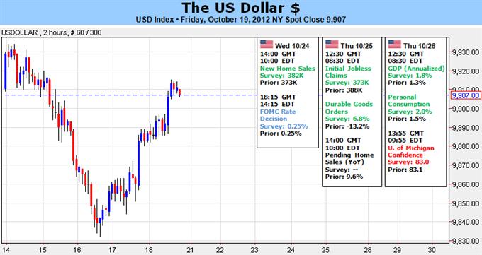 US Dollar Looks for Lifeline in Earnings as Data Flow Buoys Sentiment