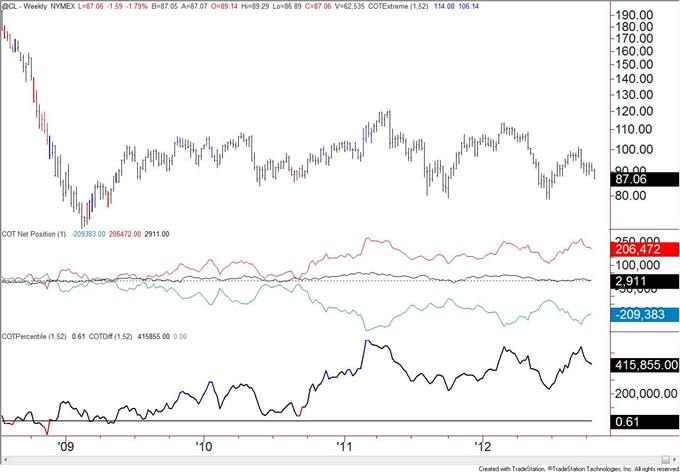 British_Pound_Positioning_at_Levels_Consistent_with_Top_body_crude.png, Britisches Pfund Positionierung übereinstimmend mit Top