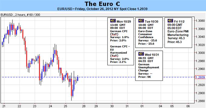 FOREX : les fondamentaux de l'euro sont de plus en plus négatifs, mais dépendent de l'Espagne
