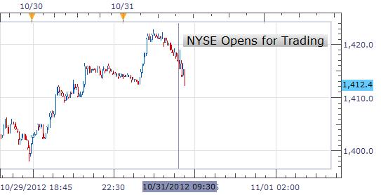 Forex Strategie Ausblick: Volatilität begünstigt Breakout Trading im Japanischen Yen