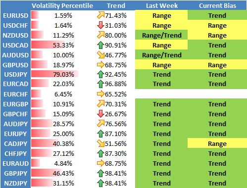 Le dollar US offre des opportunités de trading de tendance