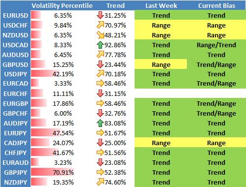 Analyse Forex : Les stratégies de trading continuent à acheter le dollar américain