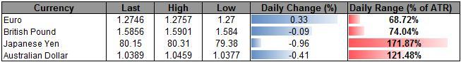 Forex_USDOLLAR_Clears_10000_Ahead_Of_FOMC-_JPY_Hit_By_Uncertainty__body_ScreenShot046.png, Forex: USDOLLAR Clears 10,000 Ahead Of FOMC- JPY Hit By Uncertainty