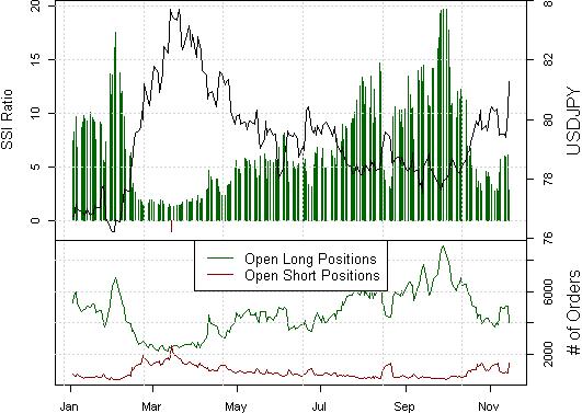 FOREX ANALYSIS: Japanese Yen Forecast to Fall