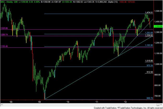 FOREX_Analysis_Trading_EURUSD_Short_Early_Next_Week_body_spx.png, FOREX Analysis: Trading EUR/USD Short Early Next Week