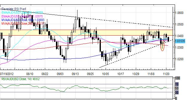 Forex_BoE_Minutes_Lift_Pound_Yen_Losses_Continue_Despite_BoJ_Pleas_body_Picture_3.png, Forex: BoE Minutes Lift Pound; Yen Losses Continue Despite BoJ Pleas