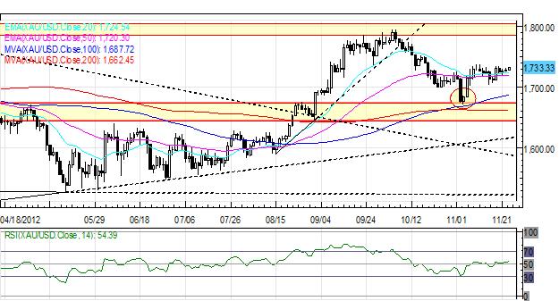 Forex_US_Dollar_Weakest_on_Friday_Euro_Up_After_German_Data_ECB_Speak_body_Picture_1.png, Forex: US Dollar Weakest on Friday; Euro Up After German Data, ECB Speak