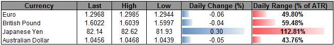 Forex_USD_To_Rebound_Ahead_Of_Fed_Beige_Book-_JPY_Reversal_Under_Way_body_ScreenShot074.png, Forex: USD To Rebound Ahead Of Fed Beige Book- JPY Reversal Under Way