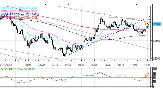 Le yen rebondit alors que les leaders européens se battent pour trouver un accord sur la Grèce