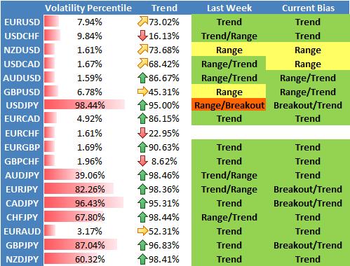 Faiblesse probable sur le Dollar US et le Yen japonais