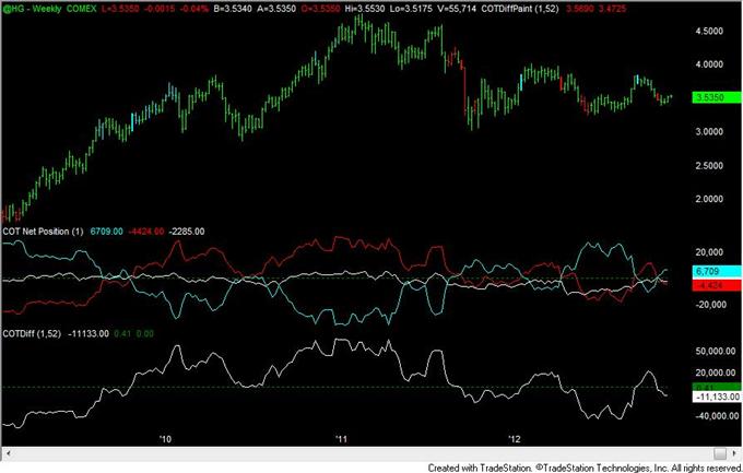 FOREX_Analysis_Yen_Positioning_Remains_Similar_to_2010_to_2012_Turns_body_copper.png, FOREX Analysis: Yen Positioning Remains Similar to 2010 to 2012 Turns