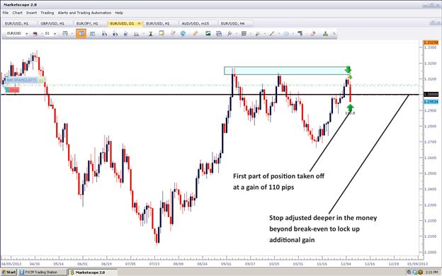 Apprendre le forex trading