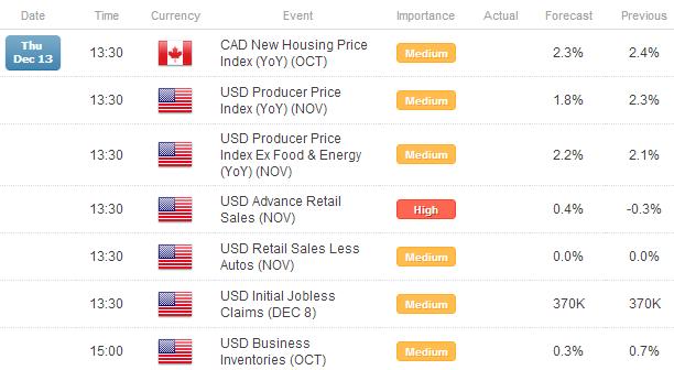 Forex: More QE Does Little Damage to US Dollar, Yen Remains Weak