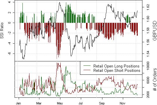 FOREX ANALYSIS: British Pound Sees Reversal Risk Near High