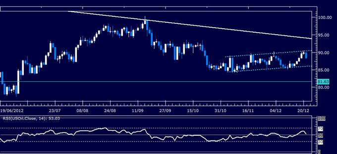 Matières premières: Le pétrole suit les marchés actions à la baisse, les métaux réussissent à trouver un support