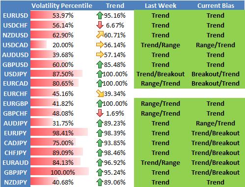 Les prévisions de volatilité vont augmenter avec la nouvelle année
