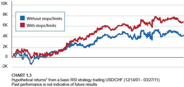 Etude_du_Forex___Pourquoi_de_nombreux_traders_perdent_ils_de_l_argent_____fr_body_Picture_1.png, Pourquoi de nombreux traders perdent-ils de l'argent ?
