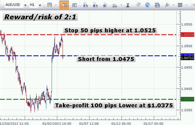 Etude_du_Forex___Pourquoi_de_nombreux_traders_perdent_ils_de_l_argent_____fr_body_Picture_7.png, Pourquoi de nombreux traders perdent-ils de l'argent ?