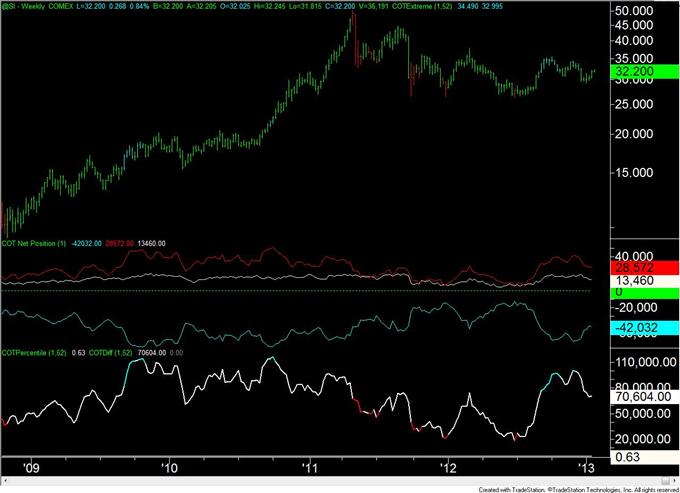 Börse, Börsenempfehlungen, aktuelles Börsengeschehen, Echtzeit Börsenkurse für Aktien, Indizes, Devisen, Rohstoffe, Optionsscheine, Turbos und Forex. Das ganze.