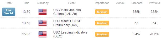 Les devises matières premières en baisse, le yen s'inverse du fait de fortes données chinoises