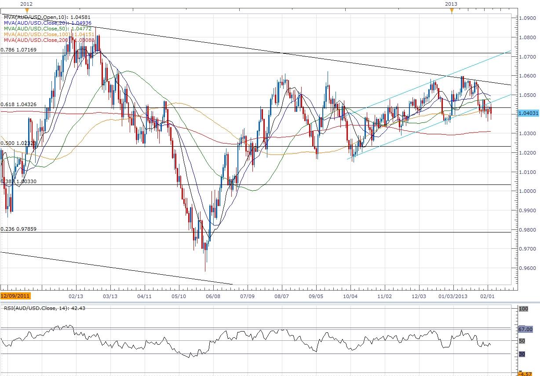australian forex trading brokers