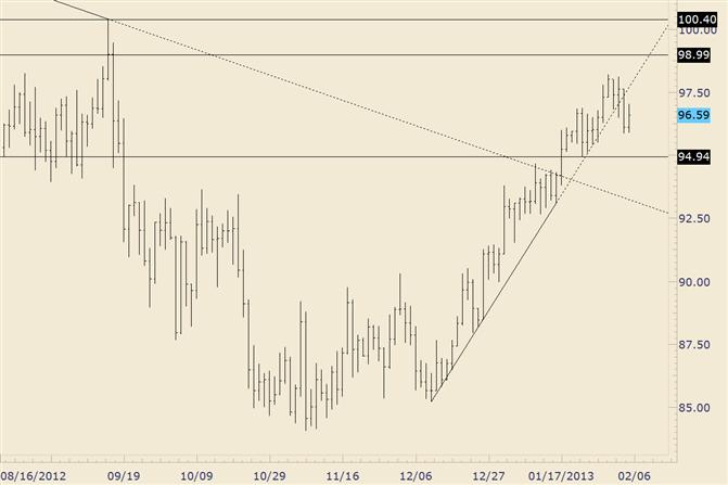 Crude erholt sich teilweise von Rückgang vom Montag