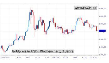 Führt der Wettlauf um die schwächste Währung am Ende zum Kampf ums Gold?