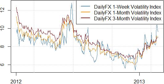 forex_strategy_favors_us_dollar_strength_body_Picture_2.png, Breakout Trading bleibt die Top Strategie bei steigendem US Dollar