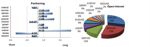 """ben_Bernanke_loest_risk__body_Picture_1.png, Ben Bernanke löst """"Risk Off"""" Bewegungen aus Cable fällt in Folge um  90 Pips"""