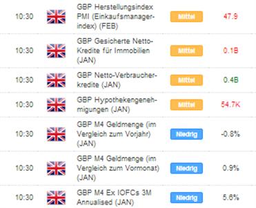 Cable__body_Picture_2.png, Die Kursschwäche des GBP/USD – fällt unter die 1,5