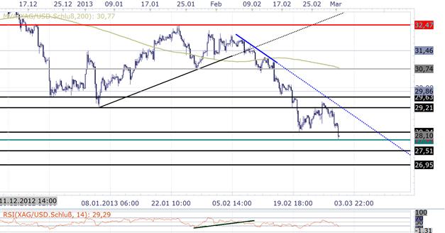 Gold_und_Silbe_body_Picture_1.png, Gold: Retail-Trader stemmen sich gegen den Trend - Markttendenz fallend
