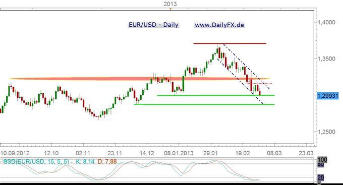 Neues Rekordtief für den EZB-Leitzins in der kommenden Woche?