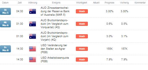 AUD_NON_COMM_body_Picture_6.png, AUD/USD Non Commercials reduzieren Long-Positionen vor RBA Zinssitzung
