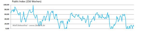 COT_Daten_wenig_veraendert__body_Picture_3.png, COT Daten wenig verändert im Japanischen Yen