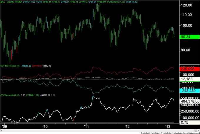 Euro_Move_Continues_to_Elude_Traders_body_crude.png, Euro Bewegung weicht den Tradern weiterhin aus