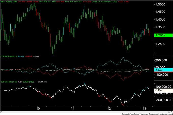 Euro_Move_Continues_to_Elude_Traders_body_eur.png, Euro Bewegung weicht den Tradern weiterhin aus
