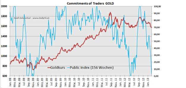 Gold_die_Woche_der_Notenbanken_der_Majors_body_Picture_2.png, Gold & die Woche der Notenbanken der Majors