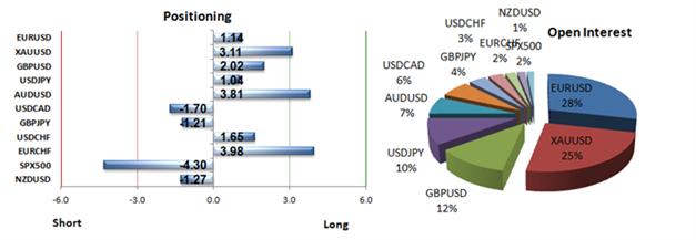 cable_0503_body_Picture_1.png, Retracement der Short-Bewegung im GBP/USD vor Zinssitzung der BoE