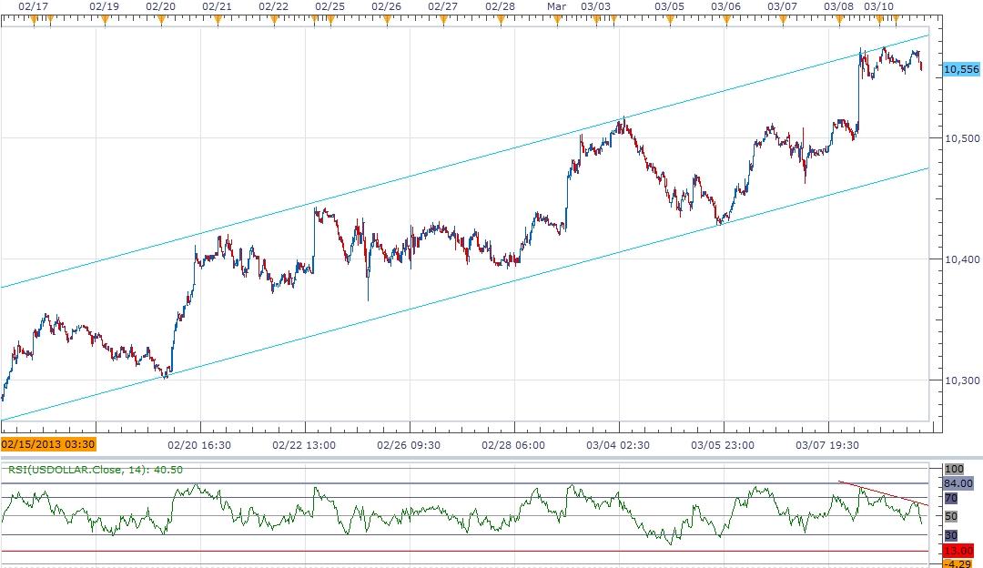 Forex_USD_Index_Maintains_Bullish_Break-_JPY_Divergence_in_Focus_body ...