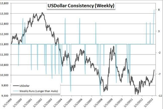 Gegenbewegung_im_EURUSD_beguenstigt_durch_USD-Korrektur_body_eur3.jpg, Gegenbewegung im EUR/USD begünstigt durch USD-Korrektur?